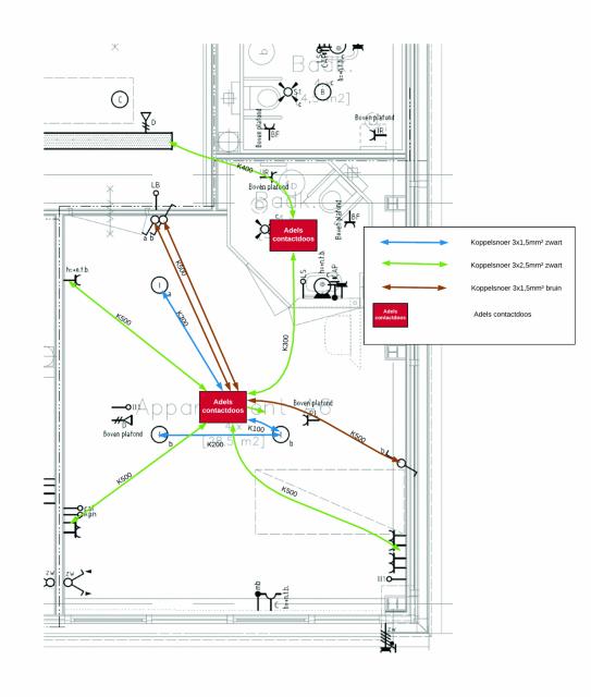 Installatietekening van een stekerbare installatie met de Hemmink projectie